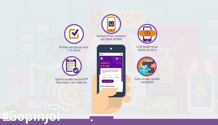 Review Ceria Pinjaman Online Bri Syarat Bunga Cara Pengajuan