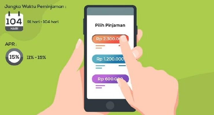kredit pintar pinjaman online terbaik dan terpercaya 2020/ 2021