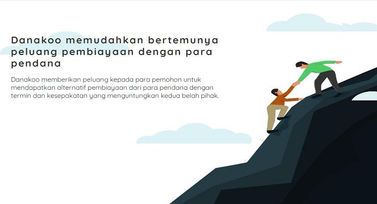 asosiasi fintech syariah indonesia